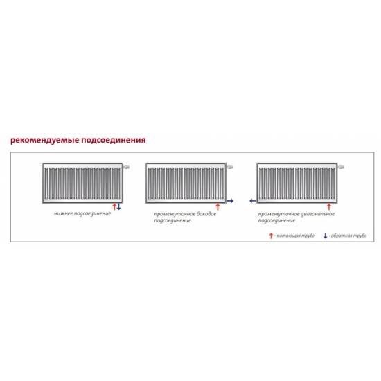 Радиатор стальной Purmo Compact Ventil V 33 600х1400 нижнее подключение (F073306014011300)