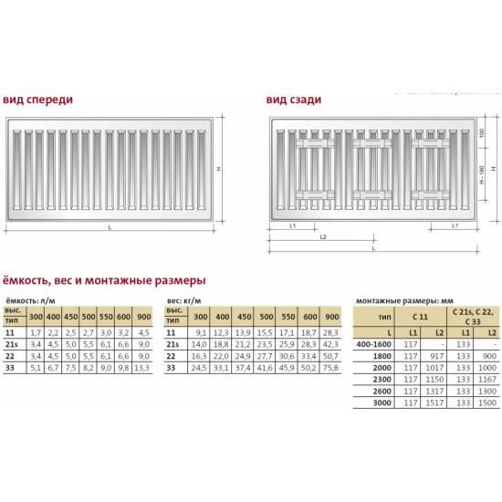 Радиатор стальной Purmo Compact C 33 900х1000 боковое подключение (F063309010010300)