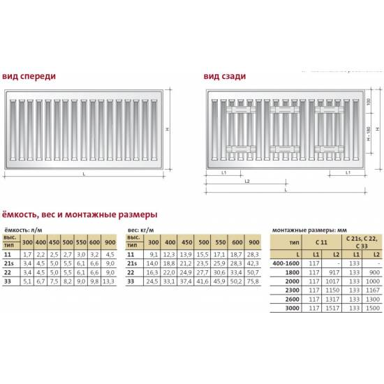 Радиатор стальной Purmo Compact C 33 450х1100 боковое подключение (F063304510010300)