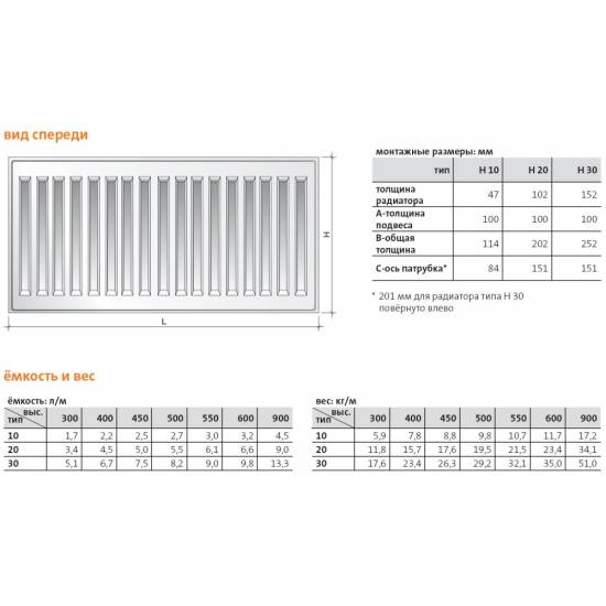 Радиатор стальной Purmo Hygiene H 30 450х1600 боковое подключение (F063004516000300)