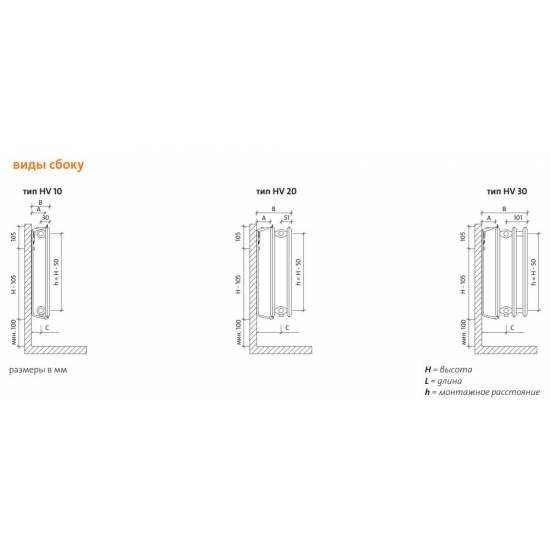 Радиатор стальной Purmo Hygiene HV 20 450х2300 нижнее подключение (F072004523001300)